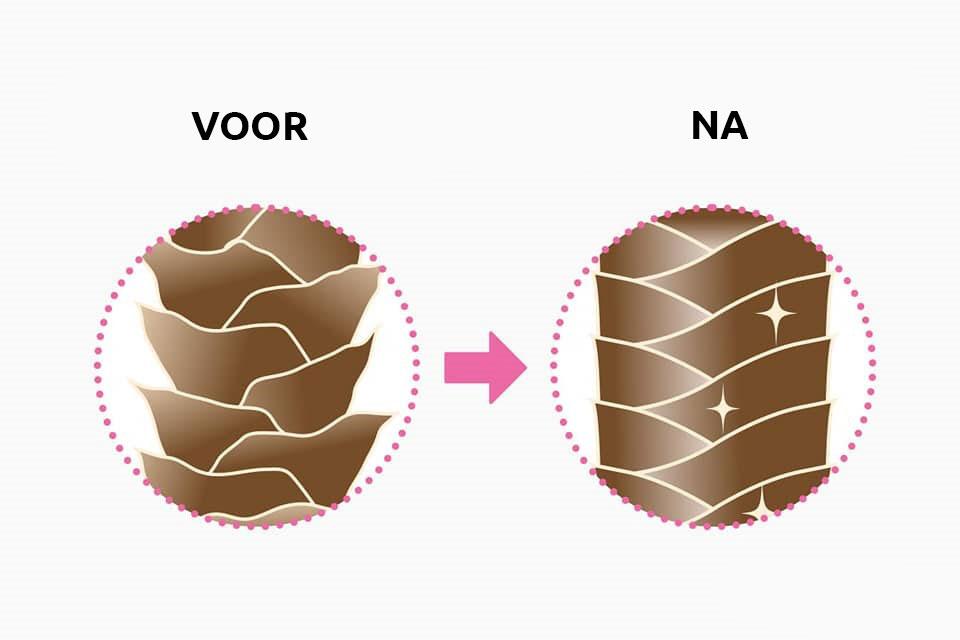 Keratine behandeling Rotterdam